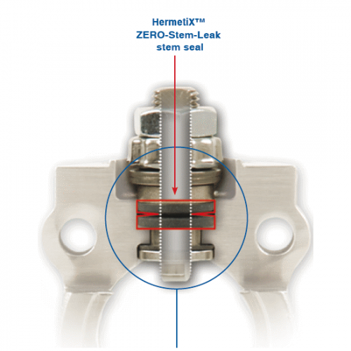 hermetix-zero-stem-leak